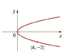 Chapter 12.1, Problem 55E, 49-58  Finding the Equation of a Parabola Find an equation of the parabola whose graph is shown.