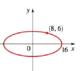 Chapter 12.2, Problem 33E, 29-34 Finding the Equation of an Ellipse Find an equation for the ellipse whose graph is shown.