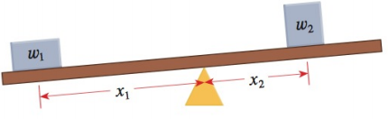 Chapter P.9, Problem 63E, APPLICATIONS Law of the Lever The figure shows a lever system, similar to a seesaw that you might