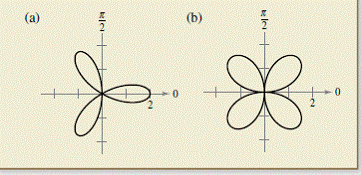 Chapter 10.5, Problem 72E, HOW DO YOU SEE IT? Which graph, traced out only once, has a larger arc length? Explain your