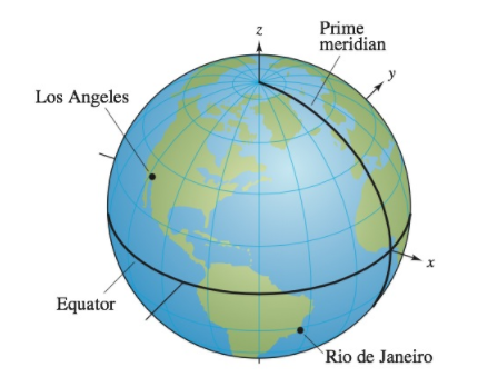 Chapter 11, Problem 16PS, Latitude-Longitude SystemLos Angeles is located at 34.05 North latitude and 118.24 West longitude,