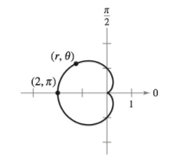 Chapter 12, Problem 6PS, CardioidsConsider the cardioids r=1cos,02 as shown in the figure. Let s() be the arc length from the
