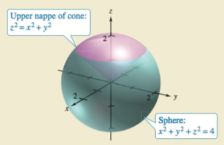 Chapter 14.7, Problem 46E, HOW DO YOU SEE IT? The solid is bounded below by the upper nappe of a cone and above by a sphere