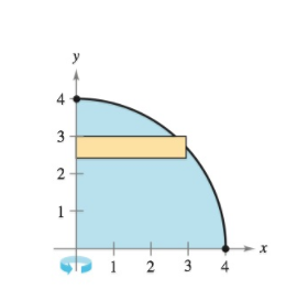 Chapter 7.2, Problem 8E, Finding the Volume of a Solid In Exercises 912, write and evaluate the definite integral that