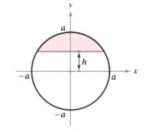 Chapter 8.4, Problem 56E, Area Find the area of the shaded region of the circle of radius a when the chord is h units (0ha)