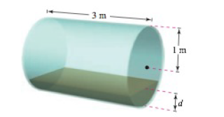 Chapter 8.4, Problem 58E, Volume The axis of a storage tank in the form of a right circular cylinder is horizontal (see