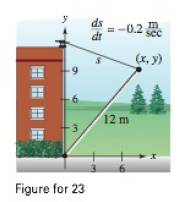 Chapter 3.7, Problem 23E, Construction A winch at the top of a 12-meter building pulls a pipe of the same length to a vertical