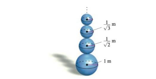 Chapter 9, Problem 15PS, Spheres Imagine you are stacking an infinite number of spheres of decreasing radii on top of each
