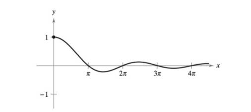 Chapter 9, Problem 8PS, Using the Alternating Series Test The graph of the function f(x)={1,x=0sinxx,x0 is shown below. Use