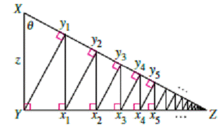 Chapter 9.2, Problem 82E, Length A right triangle XYZ is shown above where XY=z and X=. Line segments are continually drawn to