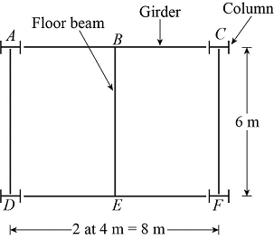 Chapter 2, Problem 2P, For the building described in Problem 2.1, calculate the axial load acting on the column C. See Fig.