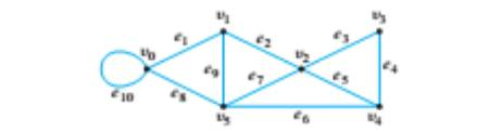 Chapter 10.1, Problem 2ES, In the graph below, determine whether the following walks are trails, paths, closed walks, circuits,