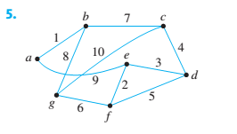 Chapter 10.6, Problem 7ES, Use Prim's algorithm starting with vertex a or v0to find a minimum spanning tree for each of the