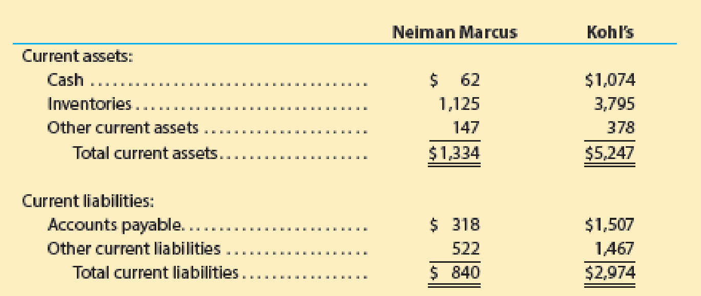 Neiman Marcus Group (NMG) is one of the largest luxury | bartleby