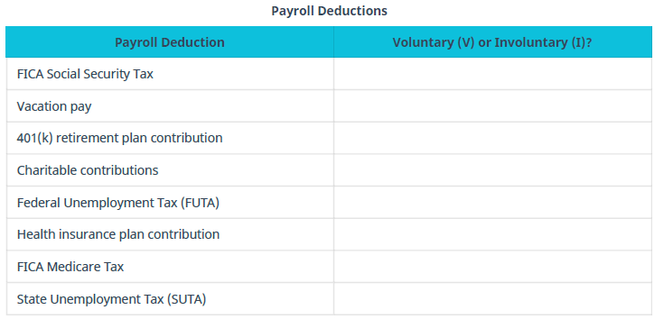 Chapter 12, Problem 13EA, Following are payroll deductions for Mars Co. Classify each payroll deduction as either a voluntary