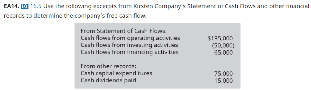 Chapter 16, Problem 14EA, Use the following excerpts from Kirsten Companys Statement of Cash Flows and other financial records