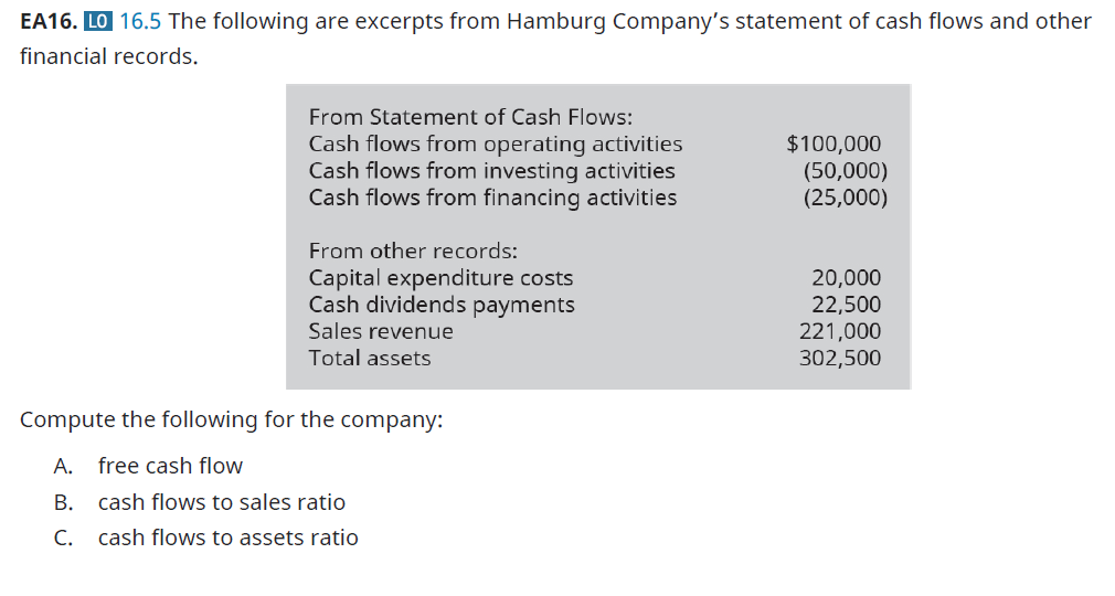 Chapter 16, Problem 16EA, The following are excerpts from Hamburg Companys statement of cash flows and other financial